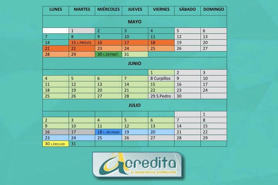 Calendario Educacyl.Acreditacion De Competencias 2018 Calendario De La Fase De Admision